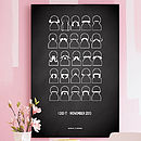 Thumb mustach celebration poster or canvas