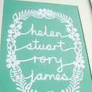 Personalised Papercut Style Family Print