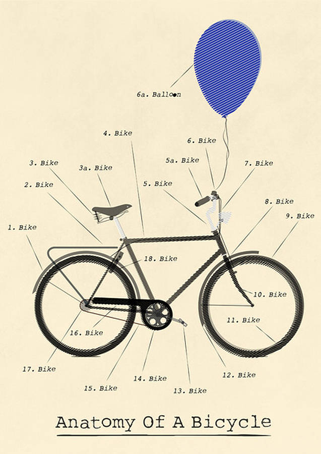 Anatomy Of A Bicycle Art Print By Lime Lace Notonthehighstreet