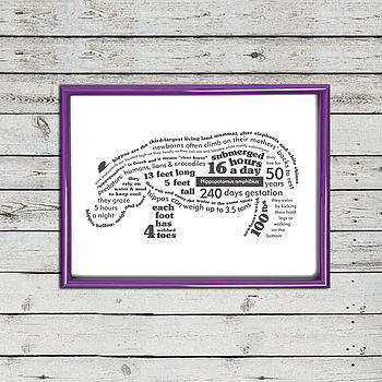 Hippopotamus Facts Typographic Print