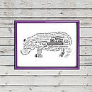 Hippopotamus Facts Typographic Screen Print