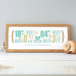 Personalised Double Coordinates Print - prints & art