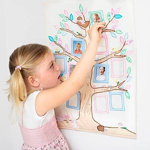 Family Tree Photo Frame - picture frames