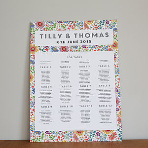 Bright Flowers Wedding Seating Plan - table decorations