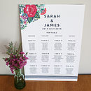 Floral Folk Wedding Seating Plan