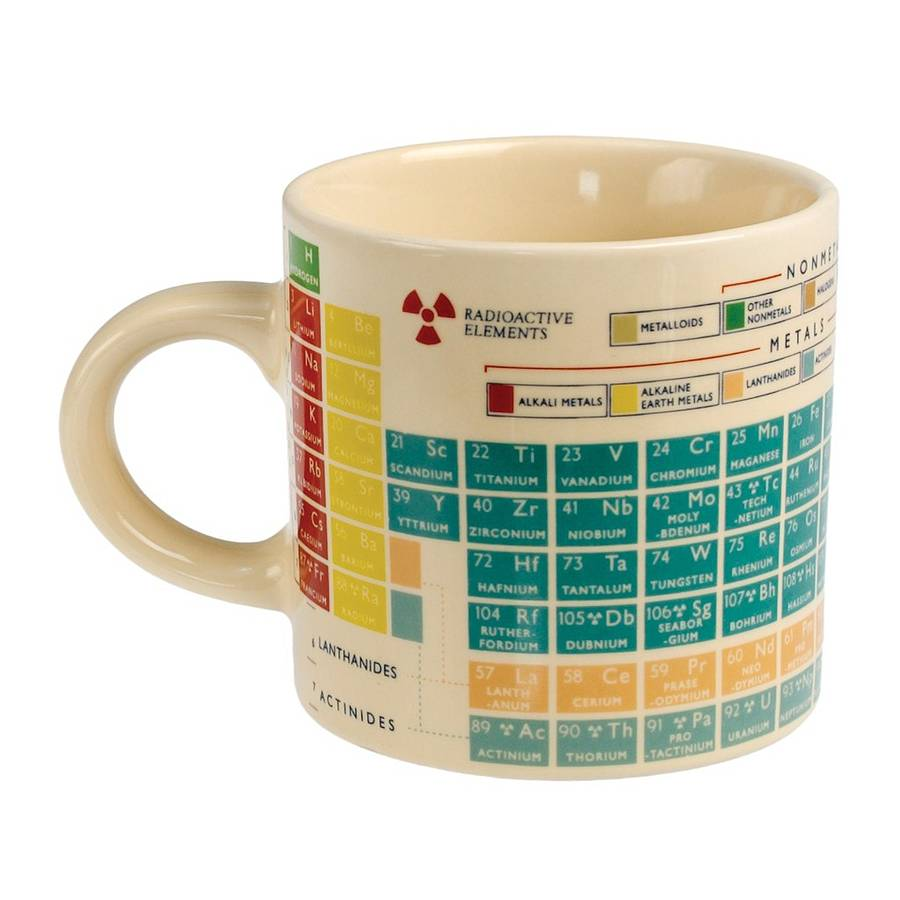 Periodic table mug by doodlebugz notonthehighstreet periodic table mug urtaz Choice Image