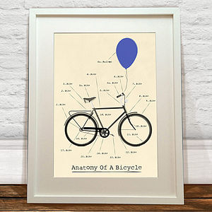 Anatomy Of A Bicycle Art Print - prints for christmas