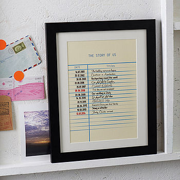 Black Framed Library Card Print