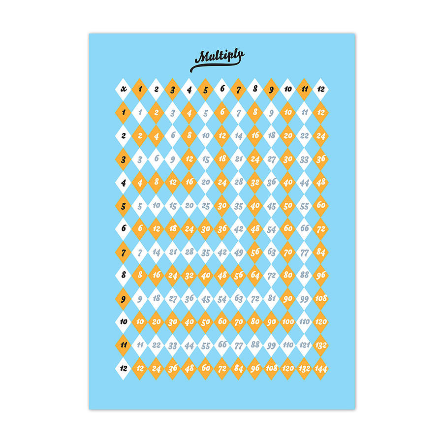 Search results for 100 by 100 multiplication table for 100x100 multiplication table printable