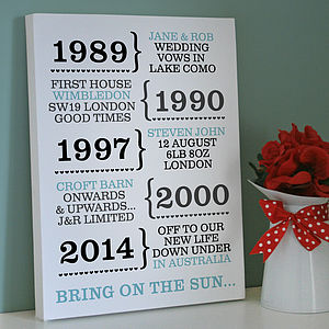 Personalised Dates Print Or Canvas - shop by price