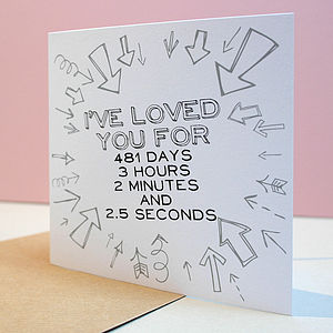 I Have Loved You For… Personalised Card