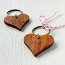 Personalised Mummy Wooden Heart Keyring