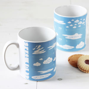Blue Cloud Types Educational Mug