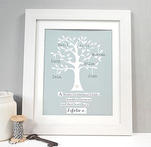 Personalised 'Mum' Family Tree Framed Print - prints & art