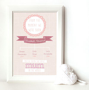 Personalised 'Best Mum' Family Tree Print - prints & art