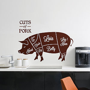 Cuts Of Pork Wall Sticker - wall stickers