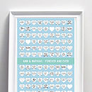 Personalised Wedding Guest Book Poster A3 To A1