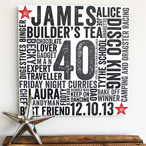 Personalised Birthday Typographic Art Block - 40th birthday gifts