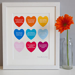 Personalised 'Love You Mum' Print