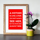 Red background with oak frame