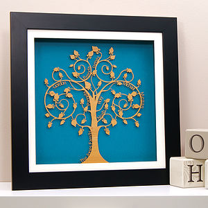 Personalised Family Tree Wall Art - mixed media & collage
