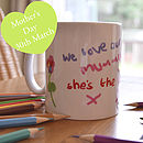 Your Child's Artwork Handprinted Mug