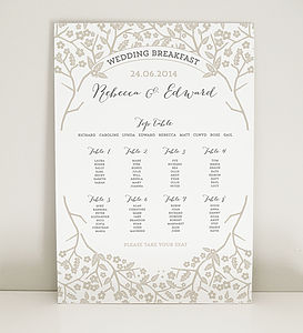 Enchanted Forest Wedding Table Plan - table plans