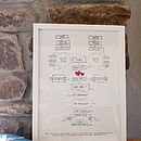Personalised Our Story Map Framed Print
