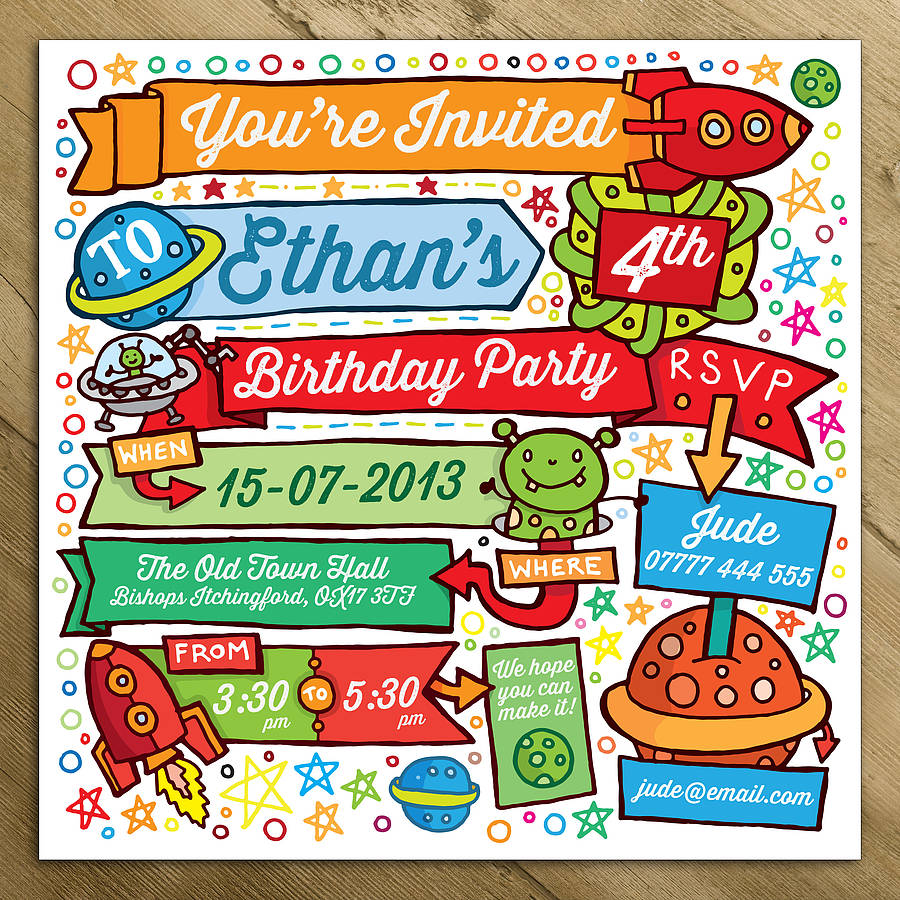 childrens party invitations – Boys Party Invitations