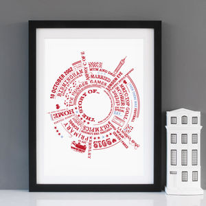 Personalised 'Story Of You' Print