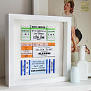 Personalised 'Favourite Songs' Concert Ticket Print