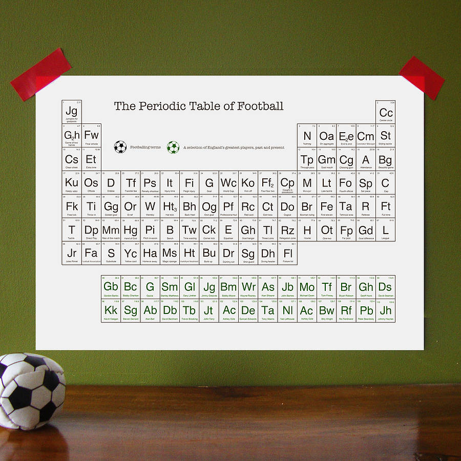 Periodic table of football print by of life lemons periodic table of football print urtaz Images
