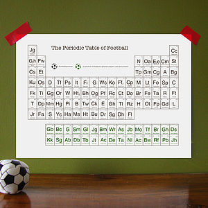 Periodic Table Of Football Print