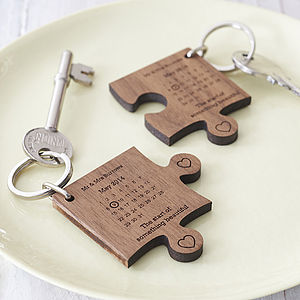 Personalised Wedding Day Key Ring Set
