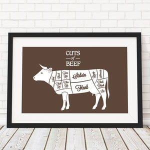 Cuts Of Beef Framed Print