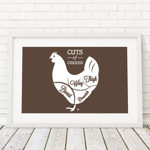 Cuts Of Chicken Framed Print