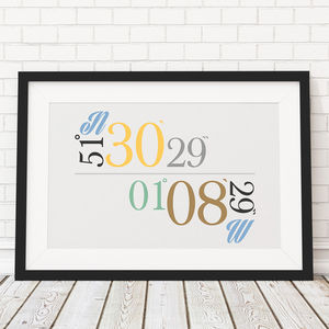 Landscape Latitude And Longitude Framed Print