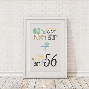Portrait Latitude And Longitude Framed Print