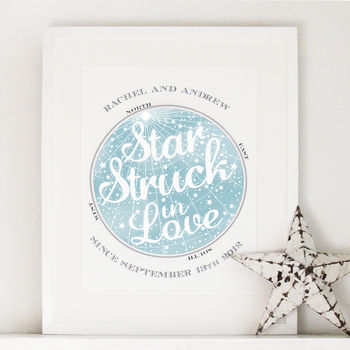 Personalised Constellation Print