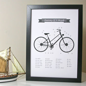 Anatomy Of A Bicycle Print