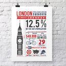 'London Infographic' Print