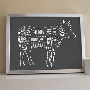Set Of Butcher Kitchen Prints - home & garden gifts