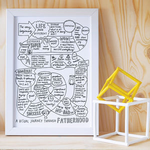 'A Visual Journey Through Fatherhood' Print - gifts for new dads