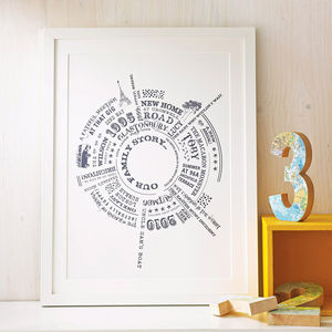 Personalised 'Our Family Story' Print - posters & prints