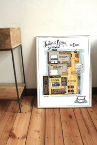 Hand Drawn Personalised House/Flat Floorplan