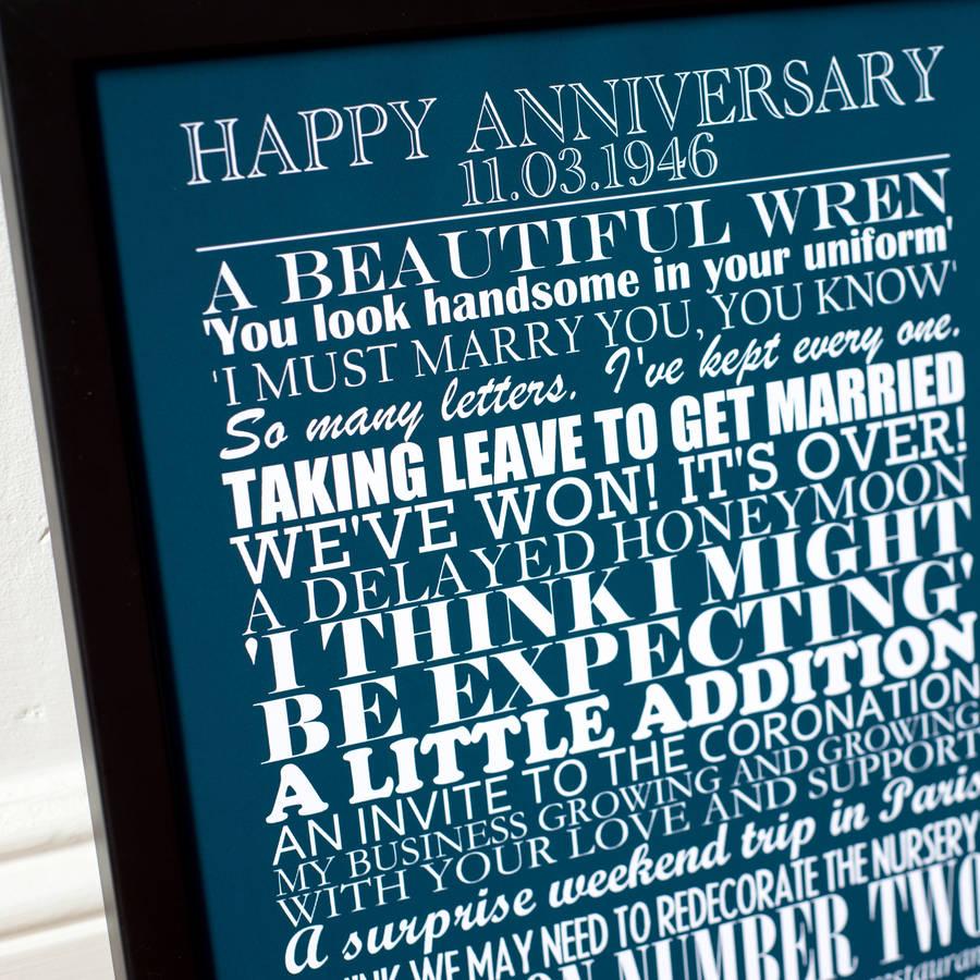 Personalised Sapphire Wedding Anniversary Print