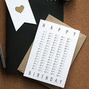 Birthday Checklist Birthday Card