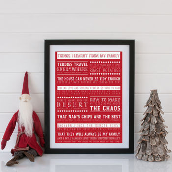 Personalised 'I Learnt From' Print - Red & White