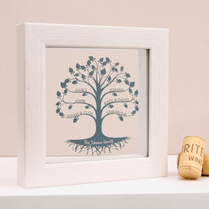 Personalised Framed Mini Family Tree Papercut - living room
