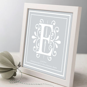 Personalised Framed Initial Name Print